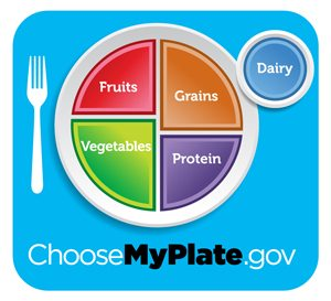 A healthy diet keeps your mouth healthy.
