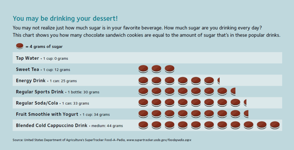 You may drinking your desert!